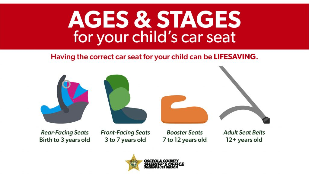 Types of Seats